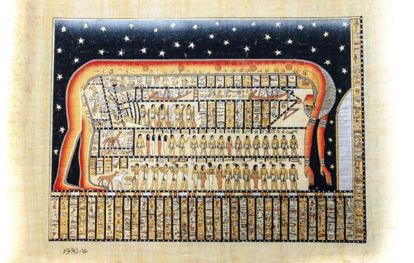Wall Art Egyptian Papyrus The