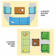 illustrated diagram of how exactly to organize couch seats and coffee tables, foolproof staging tips from decorators